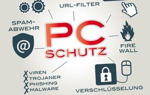 Kabel BW / Unitymedia Sicherheitspaket (F-Secure): Schutz für 3 PC